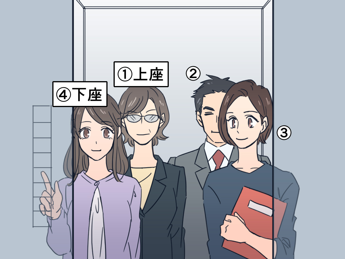 エレベーターにも上座や下座がある