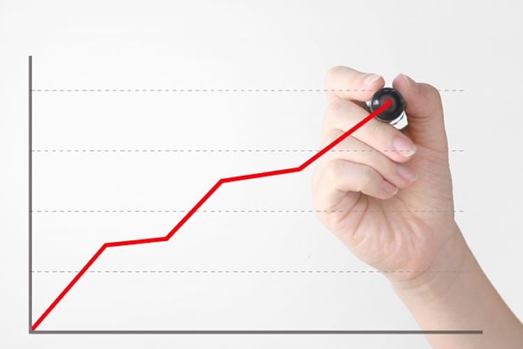 成果が会社の成長に直結する