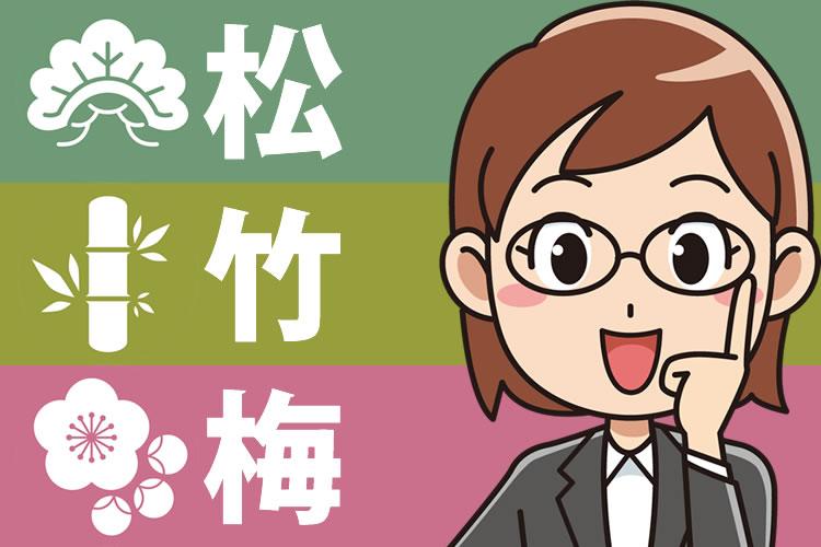 松竹梅の法則(コルディロックス効果)