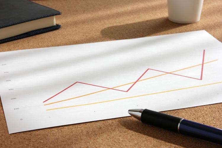多少の顧客離れが起きても売上や利益が大きく変動しない