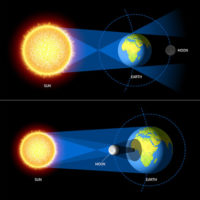 「日食」「月食」の意味と違い