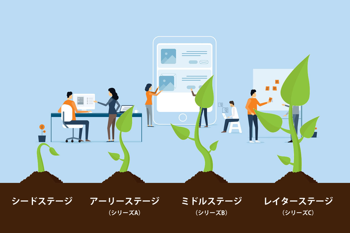 企業の4つの成長ステージ(シード・アーリー:A・ミドル:B・レイター:C)