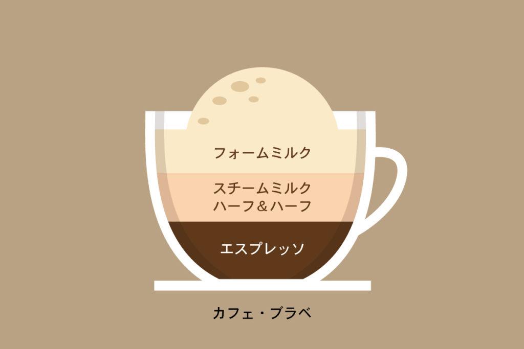 カフェ・ブラベ