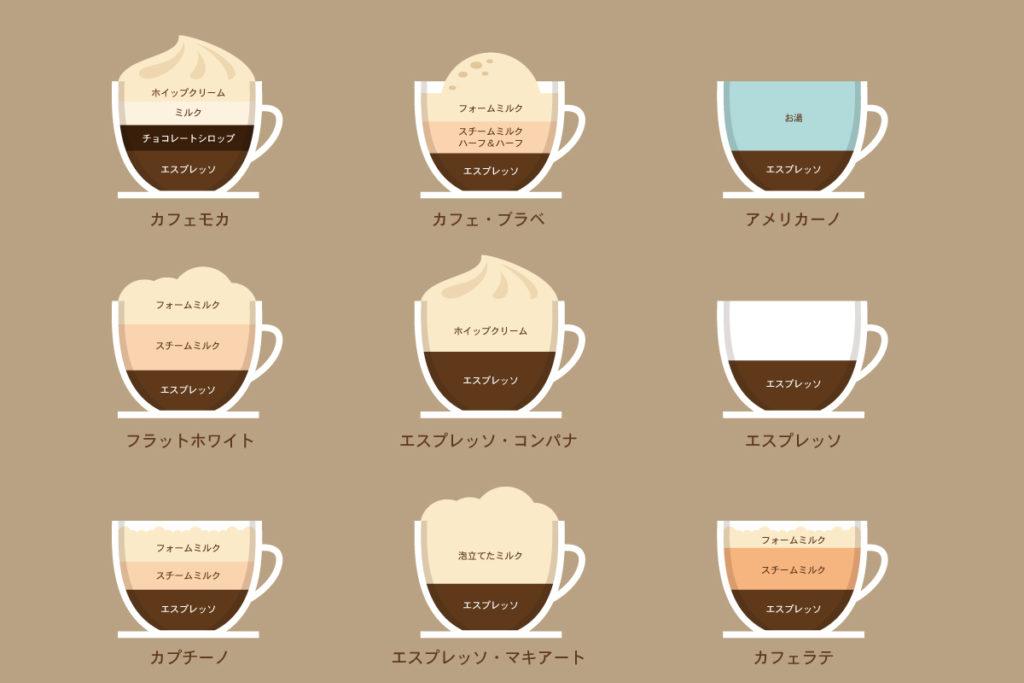 コーヒーの種類13選
