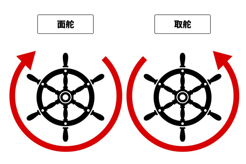 「面舵」「取舵」の意味と違い、覚え方