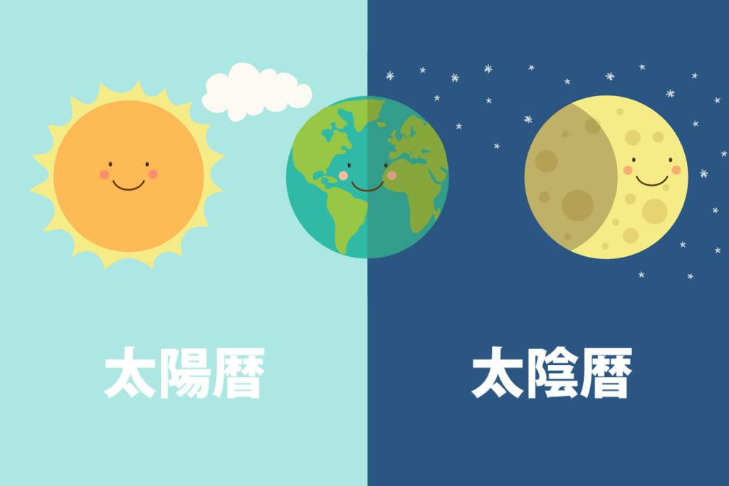 「太陽暦」「太陰暦」の意味と違い