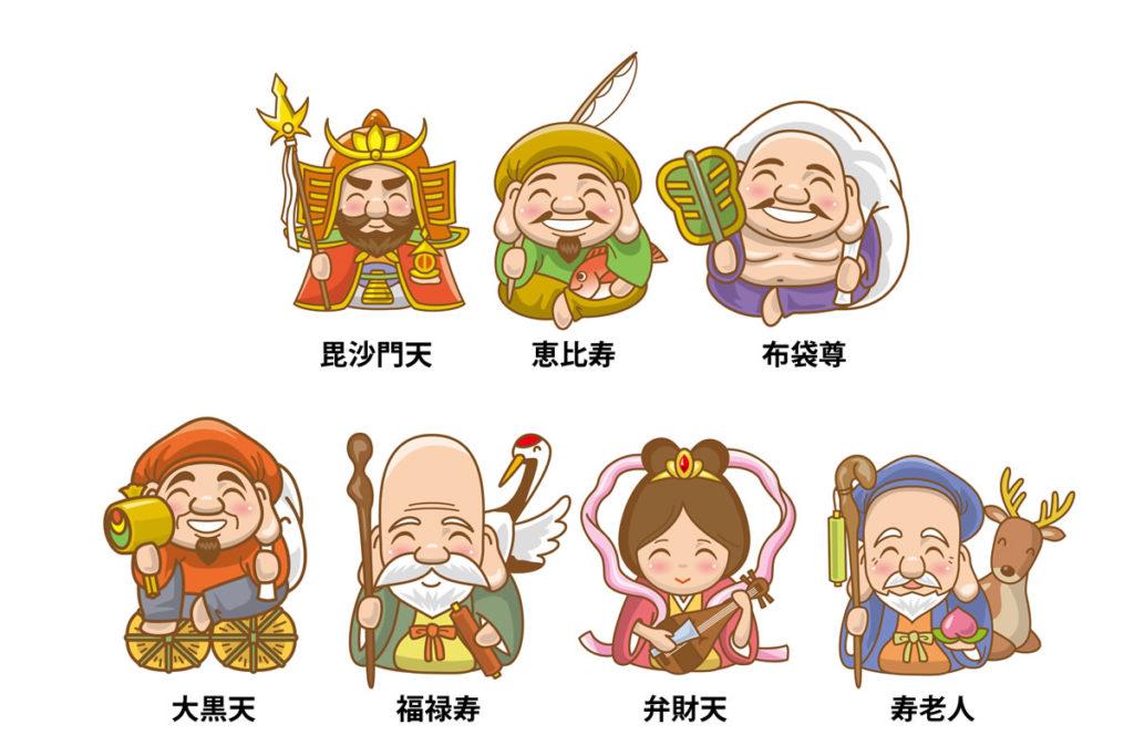 七福神とは?