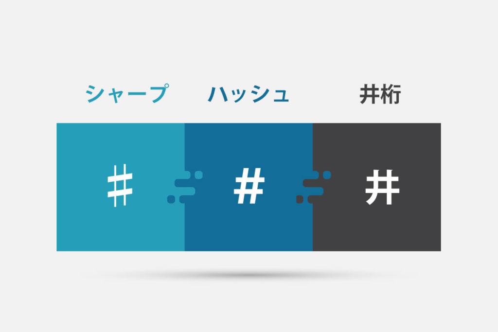 「シャープ:♯」「ハッシュ:#」「井桁:井」の意味と違い