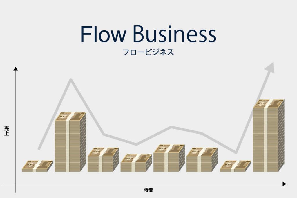 フロービジネスの意味とは